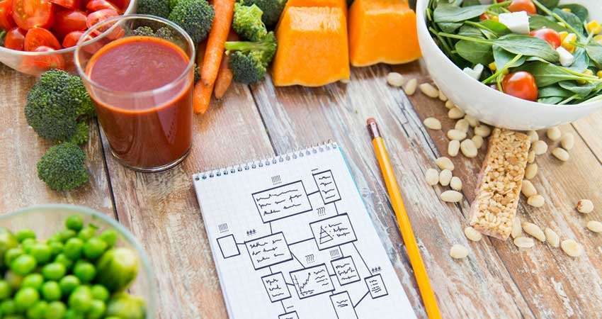 cum-iti-faci-singur-planul-nutritional
